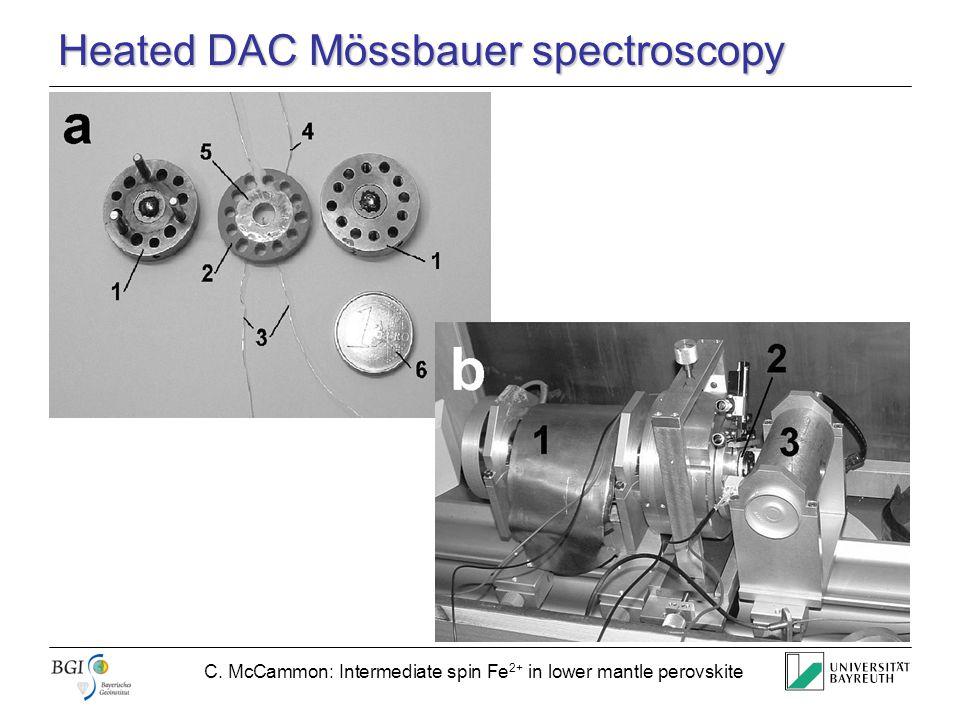 C. McCammon: Intermediate spin Fe 2+ in lower mantle perovskite Heated DAC Mössbauer spectroscopy