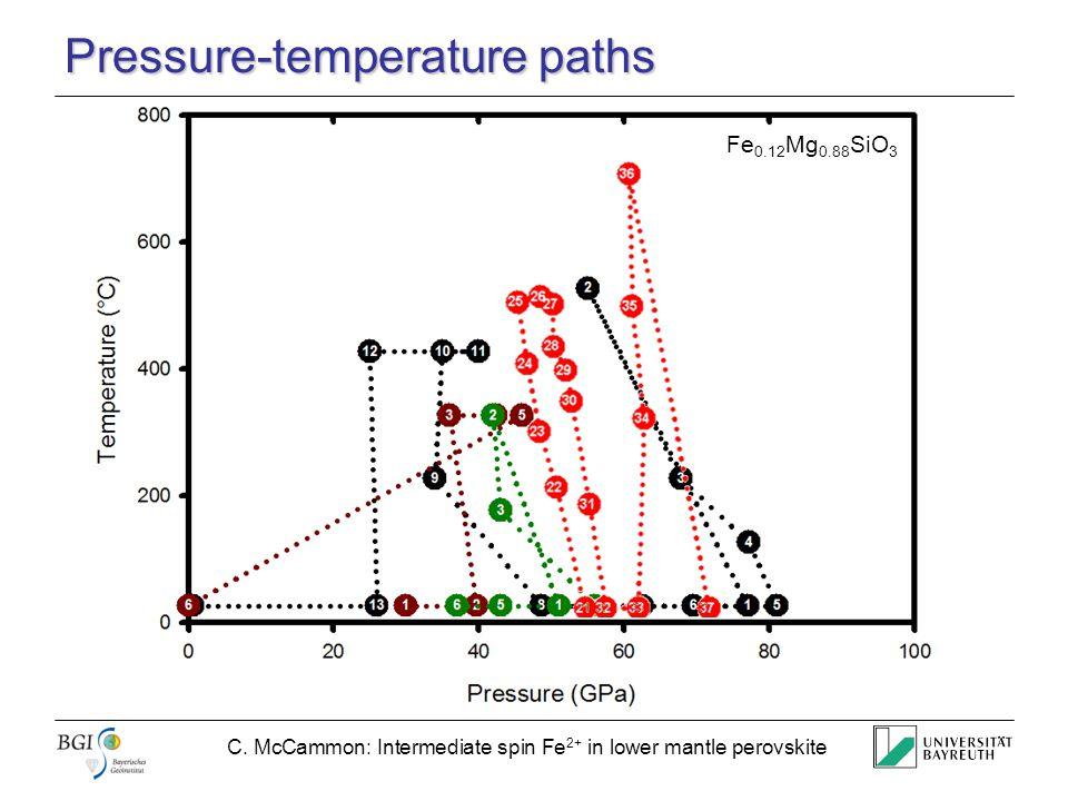 C. McCammon: Intermediate spin Fe 2+ in lower mantle perovskite Pressure-temperature paths Fe 0.12 Mg 0.88 SiO 3