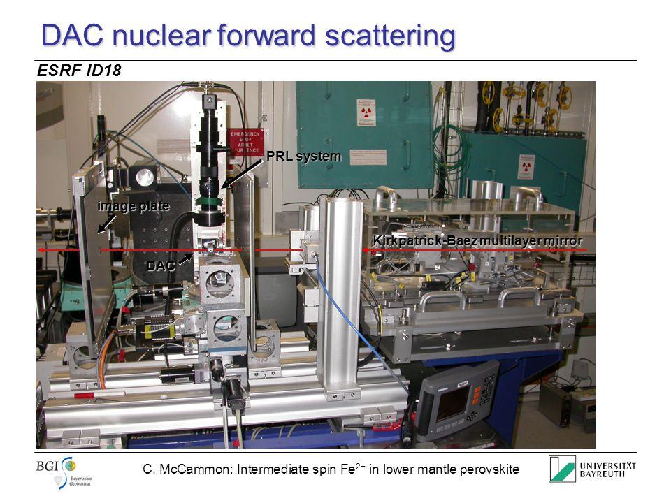 C. McCammon: Intermediate spin Fe 2+ in lower mantle perovskite DAC nuclear forward scattering ESRF ID18 Kirkpatrick-Baez multilayer mirror PRL system