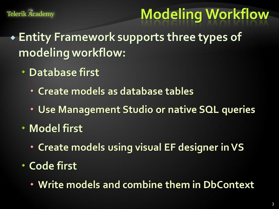 14 using System.Data.Entity; using CodeFirst.Models; public class ForumContext : DbContext { public DbSet Categories { get; set; } public DbSet Categories { get; set; } public DbSet Posts { get; set; } public DbSet Posts { get; set; } public DbSet PostAnswers { get; set; } public DbSet PostAnswers { get; set; } public DbSet Tags { get; set; } public DbSet Tags { get; set; }}
