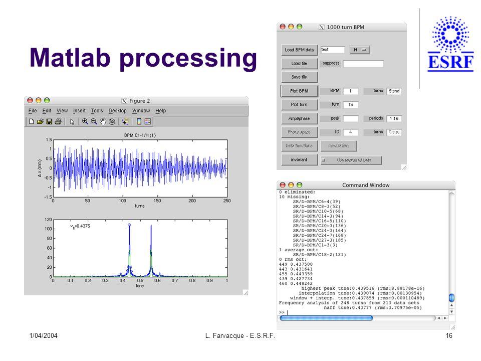 1/04/2004L. Farvacque - E.S.R.F.16 Matlab processing