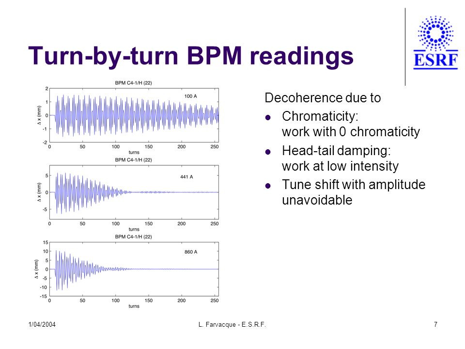 1/04/2004L. Farvacque - E.S.R.F.7 Turn-by-turn BPM readings Decoherence due to Chromaticity: work with 0 chromaticity Head-tail damping: work at low i