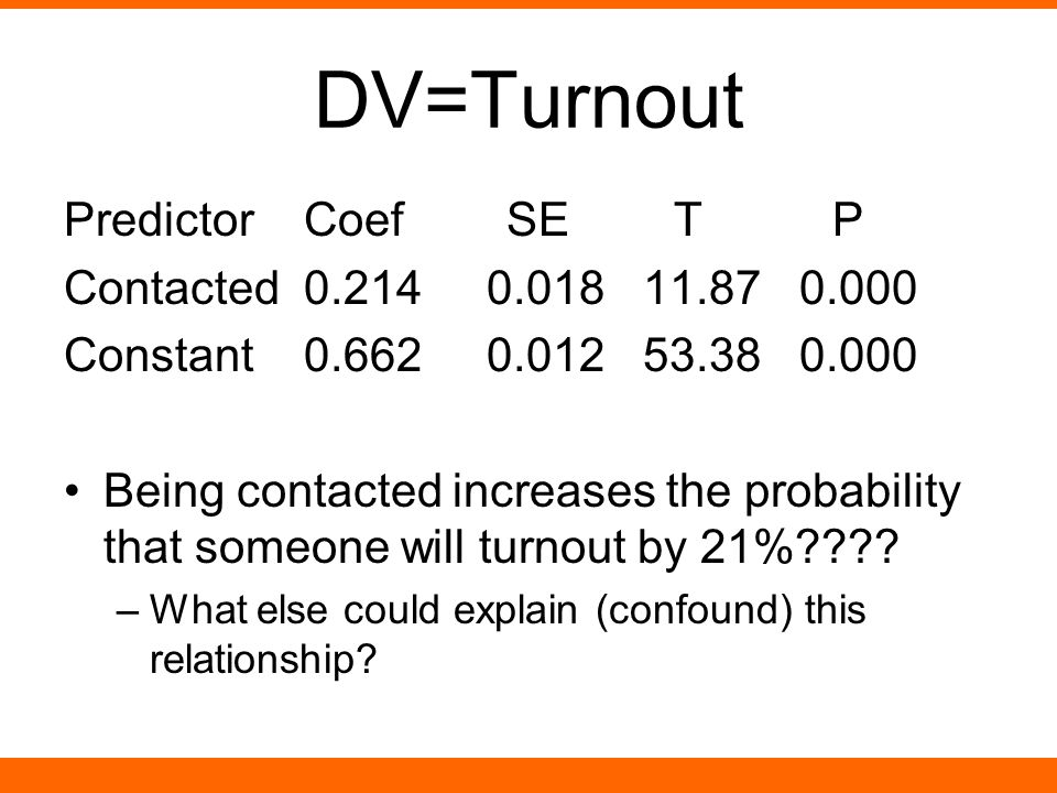 DV=Turnout Predictor Coef SE T P Contacted 0.214 0.018 11.87 0.000 Constant 0.662 0.012 53.38 0.000 Being contacted increases the probability that someone will turnout by 21% .