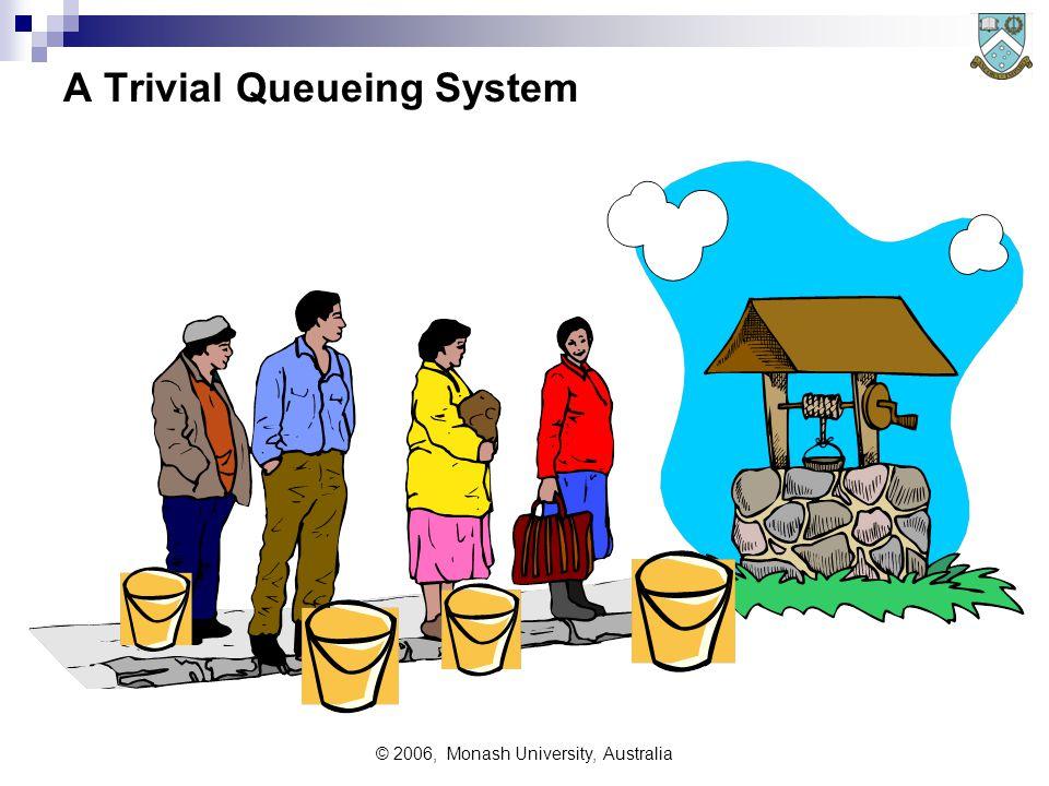 © 2006, Monash University, Australia A Trivial Queueing System