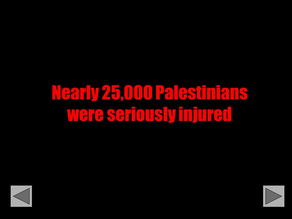 Nearly 2000 Palestinians were killed in the past year most of them are under the age of 15