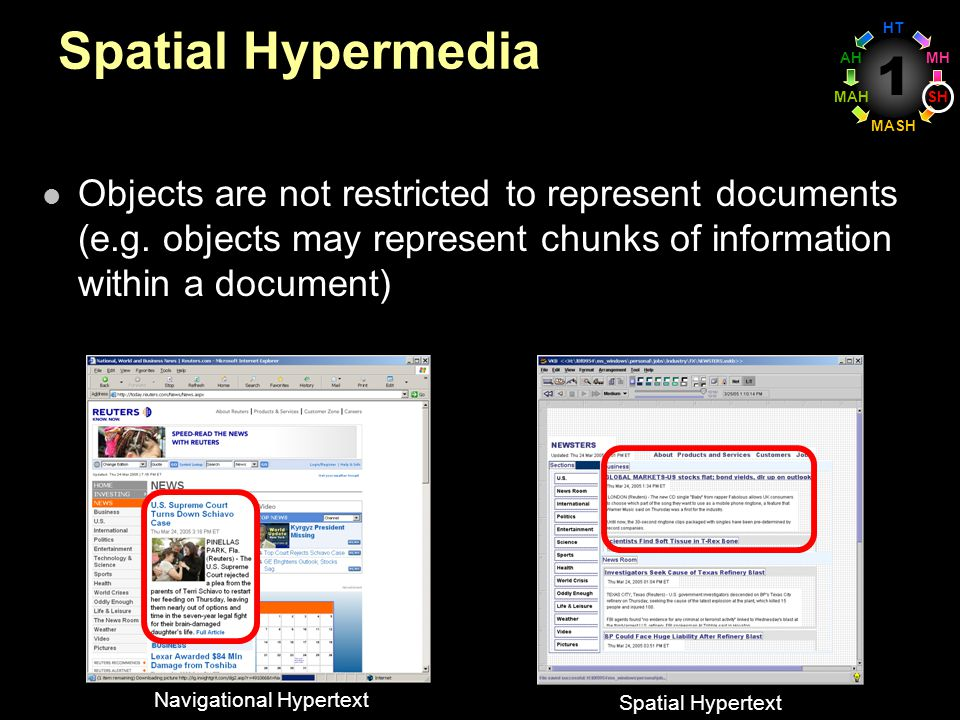 Spatial Hypermedia Navigational Hypertext Spatial Hypertext Objects are not restricted to represent documents (e.g. objects may represent chunks of in