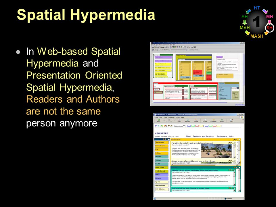 1 Spatial Hypermedia In Web-based Spatial Hypermedia and Presentation Oriented Spatial Hypermedia, Readers and Authors are not the same person anymore