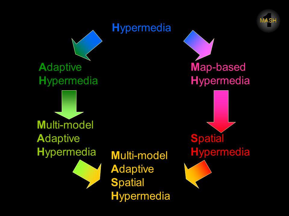 Spatial Hypermedia Multi-model Adaptive Spatial Hypermedia Multi-model Adaptive Hypermedia Adaptive Hypermedia Map-based Hypermedia 1 MASH