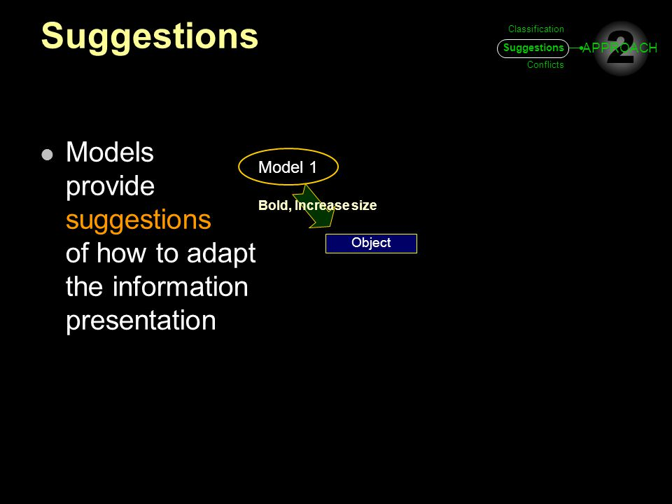 Suggestions Object Model 1 Bold, Increase size Models provide suggestions of how to adapt the information presentation Classification Suggestions Conf