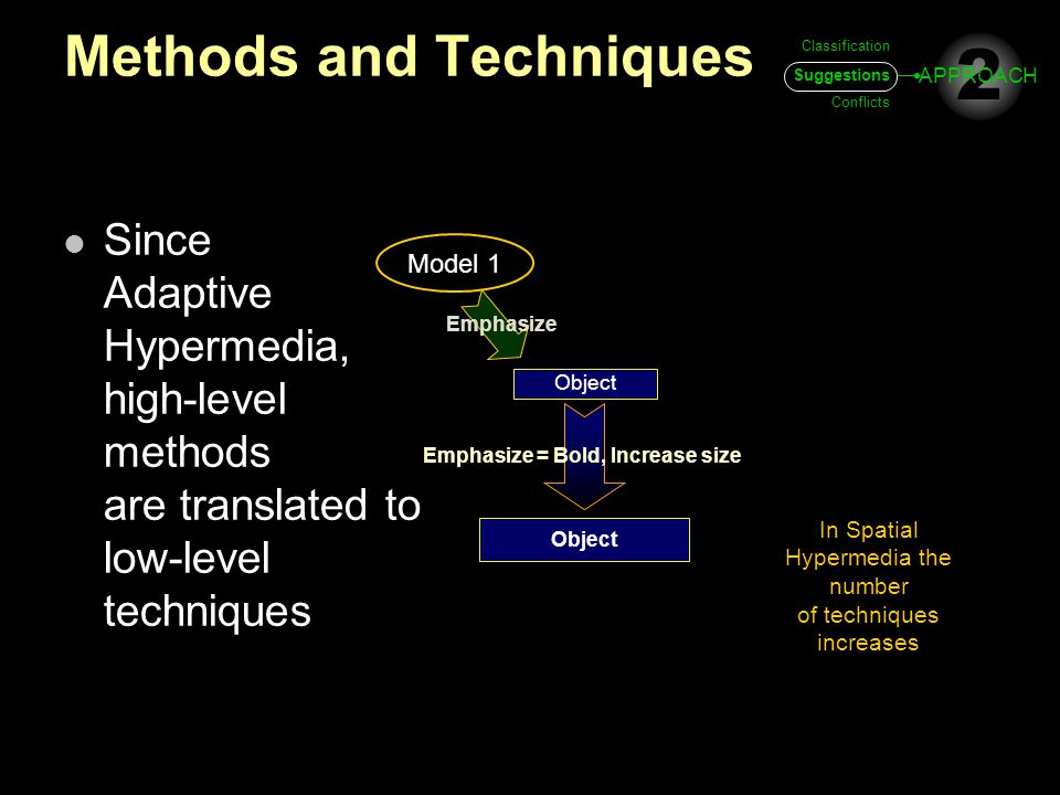 Methods and Techniques Object Model 1 Emphasize Emphasize = Bold, Increase size In Spatial Hypermedia the number of techniques increases Since Adaptiv