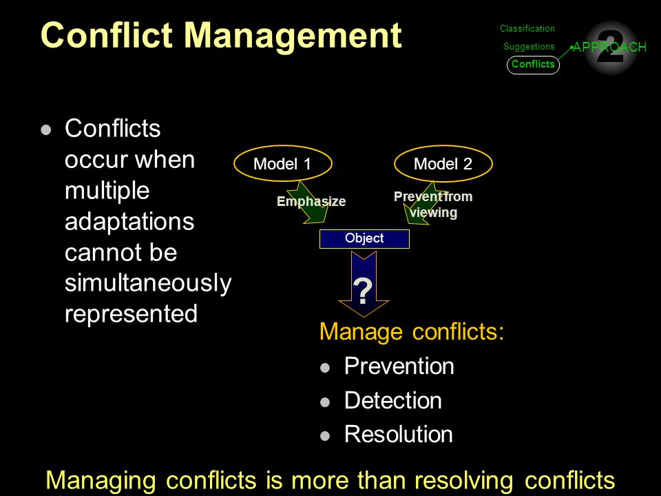 Conflict Management Model 2 Prevent from viewing Object Model 1 Emphasize ? Managing conflicts is more than resolving conflicts Manage conflicts: Prev