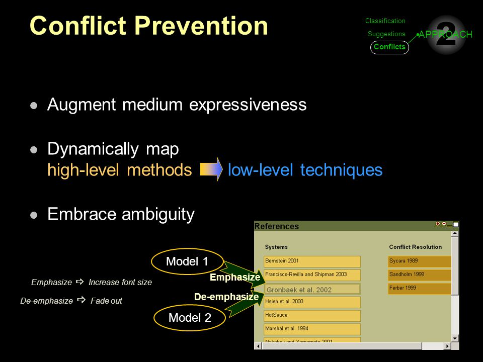 Conflict Prevention Augment medium expressiveness Dynamically map high-level methods low-level techniques Embrace ambiguity Model 1 Emphasize Model 2 Emphasize  Increase font size De-emphasize  Fade out De-emphasize Classification Suggestions Conflicts 2 APPROACH
