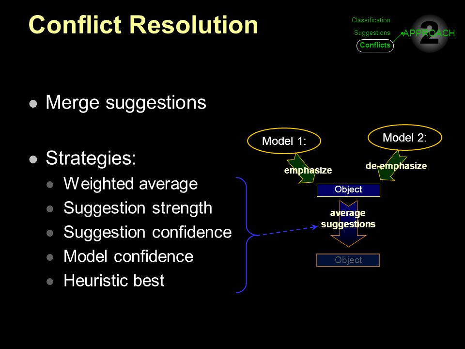 Conflict Resolution Merge suggestions Strategies: Weighted average Suggestion strength Suggestion confidence Model confidence Heuristic best Object Mo