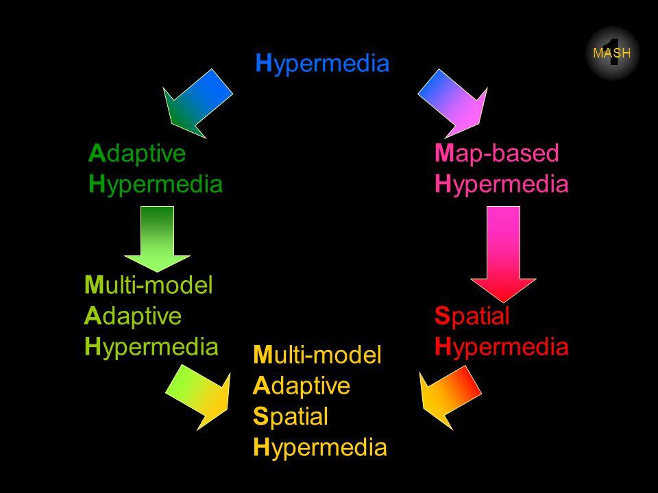 1 Spatial Hypermedia Multi-model Adaptive Spatial Hypermedia Multi-model Adaptive Hypermedia Adaptive Hypermedia Map-based Hypermedia MASH