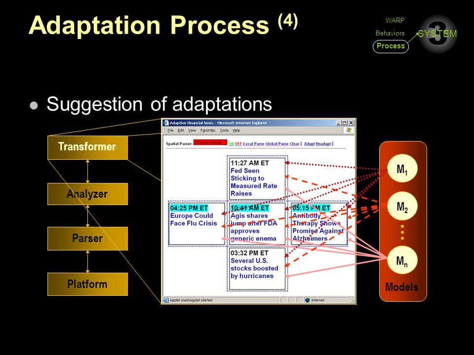 3 SYSTEM Adaptation Process (4) Suggestion of adaptations Platform Parser Analyzer Transformer M1M1 M2M2 MnMn Models WARP Behaviors Process
