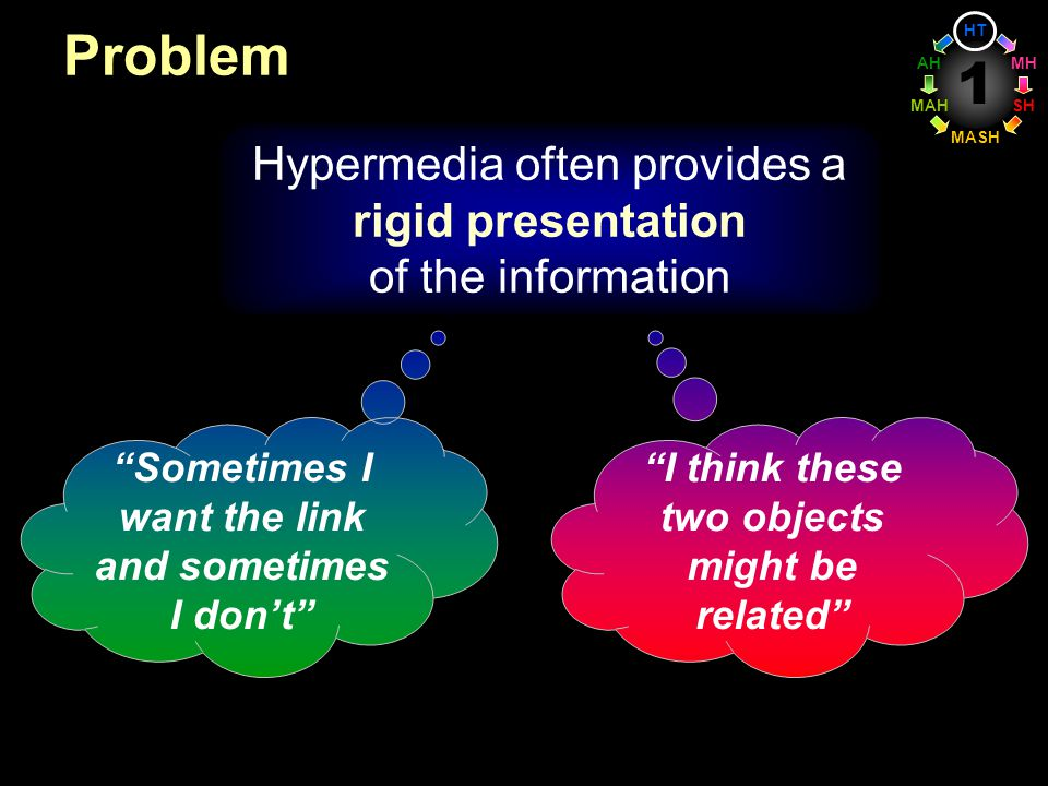 1 Hypermedia often provides a rigid presentation of the information Problem Sometimes I want the link and sometimes I don't I think these two objects might be related HT MASH MAH AH SH MH