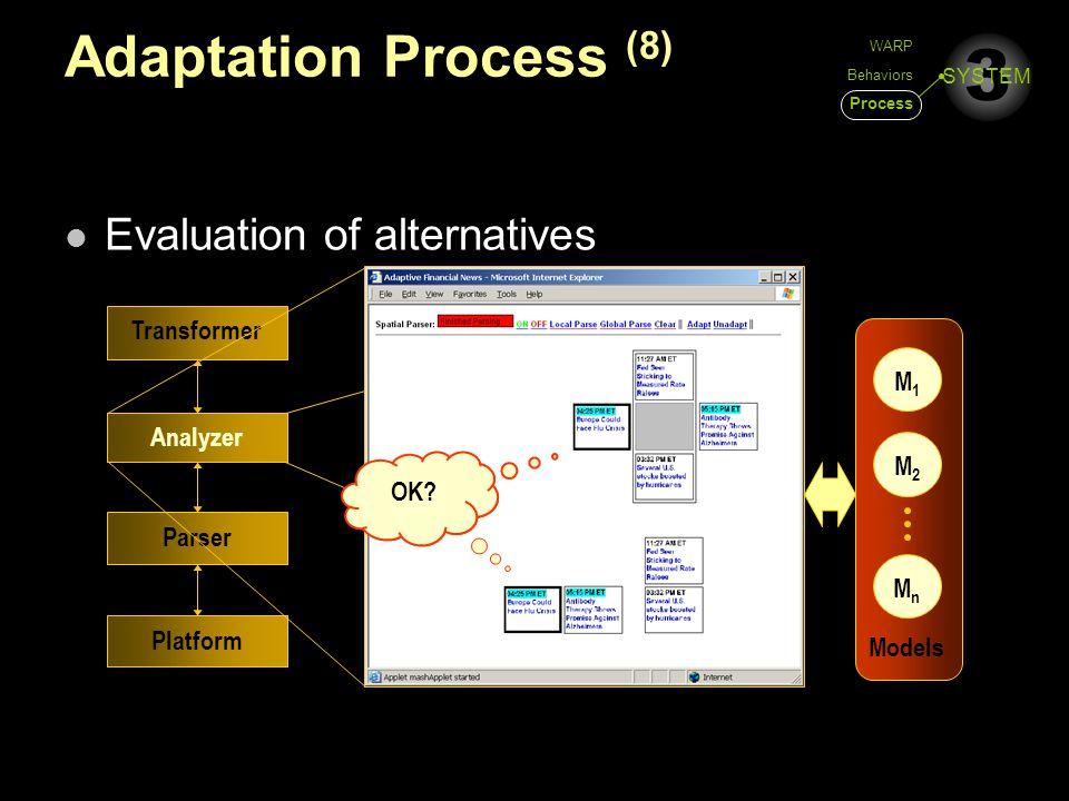 3 SYSTEM Adaptation Process (8) Evaluation of alternatives Platform Parser Analyzer Transformer M1M1 M2M2 MnMn Models OK? WARP Behaviors Process