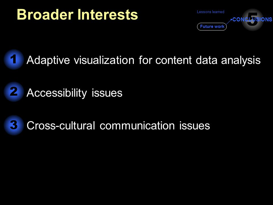 Lessons learned Future work Broader Interests 5 CONCLUSIONS Adaptive visualization for content data analysis Accessibility issues Cross-cultural communication issues 3 1 2