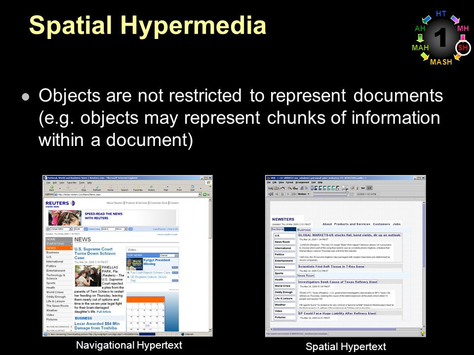 Spatial Hypermedia Objects are not restricted to represent documents (e.g.