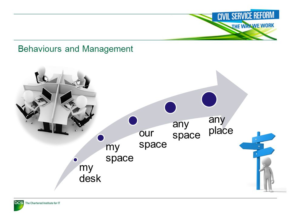 Behaviours and Management Transforming the Government Workplace my desk my space our space any space any place