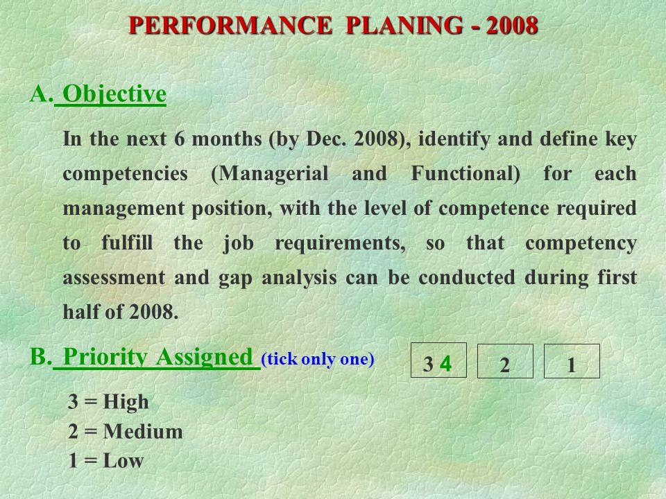 Example PERFORMANCE PLANING - 2008 Employee:Syed Imtiaz Hussain (No.