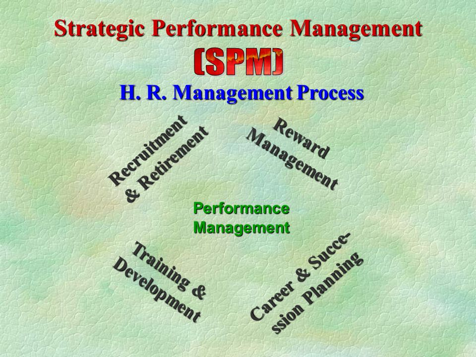 PURPOSE To Develop Employees, Deliver Superior Results and Outclass Competitors. Strategic Performance Management