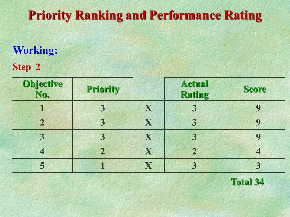 Objectives Priority Ranking and Performance Rating Working: Step 1 Priority Ranking 13 23 33 42 51 Total 12 Step 1