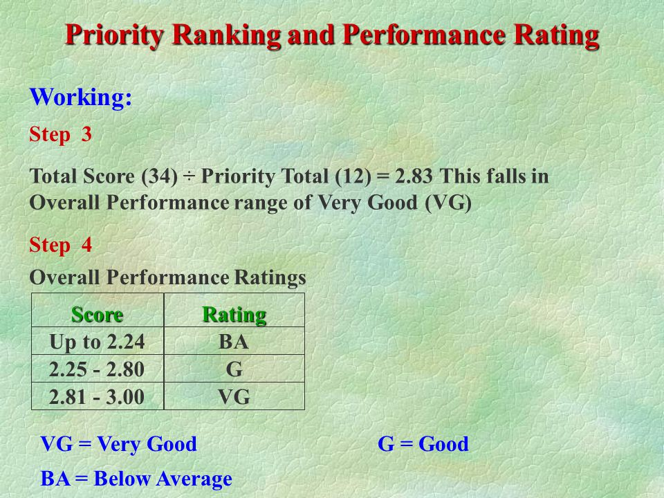 Objective No. Priority Ranking and Performance Rating Working: Step 3 1 2 3 4 5 Priority 3 3 3 2 1 X X X X X Actual Rating 3 3 3 2 3 Score 9 9 9 4 3 T