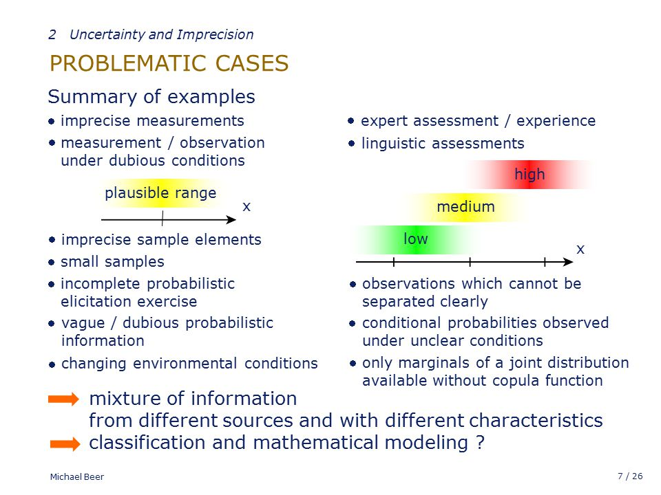 7 / 26 Michael Beer 2 Uncertainty and Imprecision PROBLEMATIC CASES Summary of examples mixture of information from different sources and with different characteristics classification and mathematical modeling .