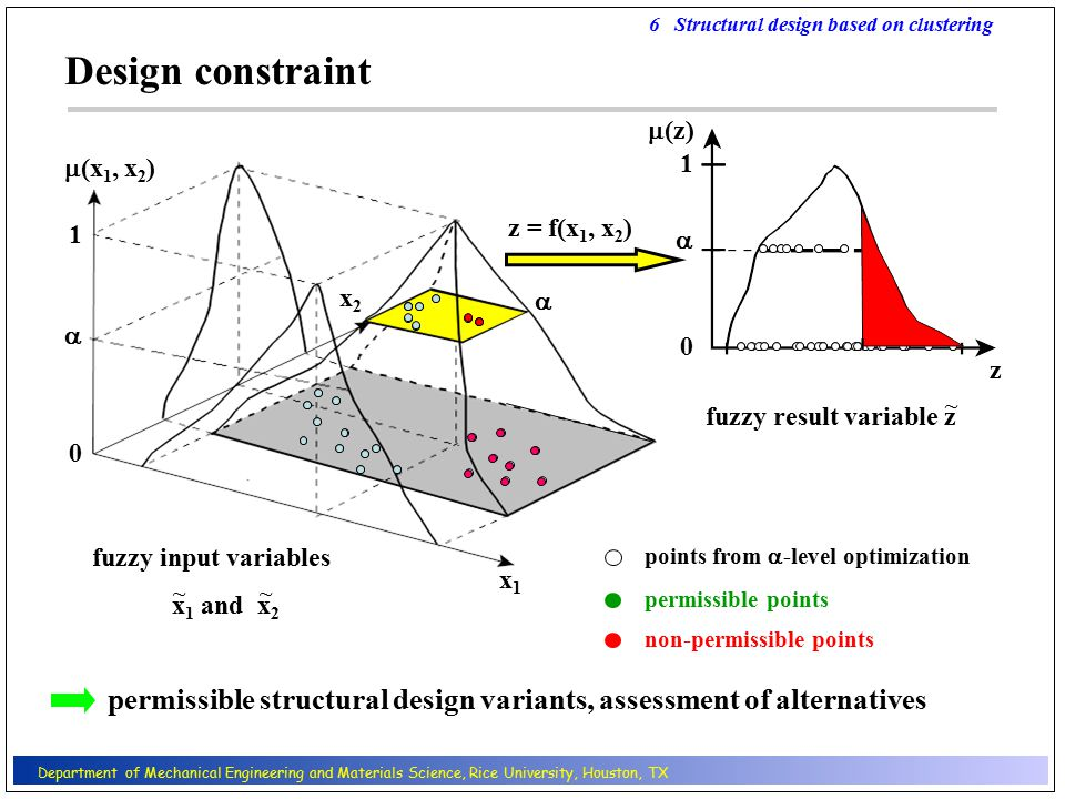 fuzzy input variables x 1 and x 2 ~ z = f(x 1, x 2 ) ~ points from  -level optimization permissible points non-permissible points Design constraint permissible structural design variants, assessment of alternatives 6 Structural design based on clustering  (x 1, x 2 ) 1 0   x1x1 x2x2 ~  (z) fuzzy result variable z 1 0  z Department of Mechanical Engineering and Materials Science, Rice University, Houston, TX