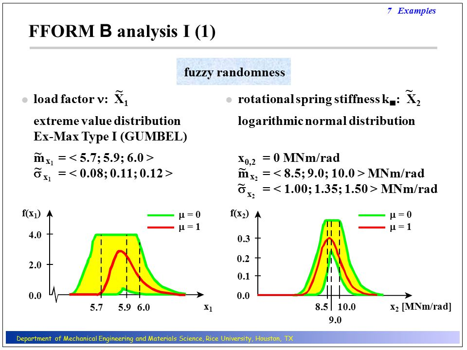 FFORM B analysis I (1) load factor : X 1 extreme value distribution Ex-Max Type I (GUMBEL) m=  =  fuzzy randomness x1x1 x1x1 ~ ~ f(x 1 ) 4.0 2.0 x1x1 5.75.96.0  = 0  = 1 0.0 ~ rotational spring stiffness k : X 2 logarithmic normal distribution x 0,2 = 0 MNm/rad m= MNm/rad  = MNm/rad  x2x2 x2x2 ~ ~  = 0  = 1 f(x 2 ) 0.3 0.2 x 2 [MNm/rad] 8.5 9.0 10.0 0.0 0.1 ~ 7 Examples Department of Mechanical Engineering and Materials Science, Rice University, Houston, TX