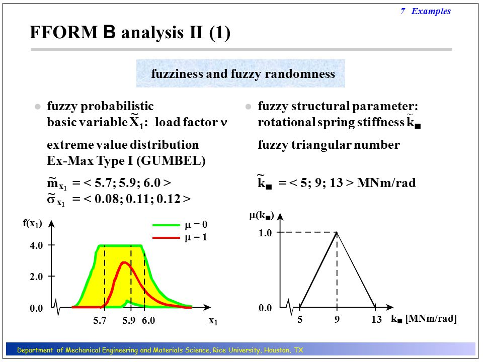 fuzziness and fuzzy randomness fuzzy structural parameter: rotational spring stiffness k fuzzy triangular number k = MNm/rad  ~ ~  (k ) 1.0 0.0 k [MNm/rad] 1395 fuzzy probabilistic basic variable X 1 : load factor extreme value distribution Ex-Max Type I (GUMBEL) m=  =  x1x1 x1x1 ~ ~ f(x 1 ) 4.0 2.0 x1x1 5.75.96.0  = 0  = 1 0.0 ~ 7 Examples FFORM B analysis II (1) Department of Mechanical Engineering and Materials Science, Rice University, Houston, TX