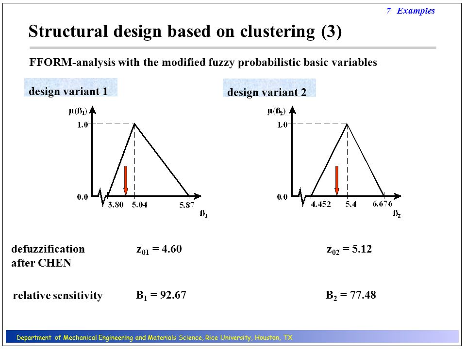 FFORM-analysis with the modified fuzzy probabilistic basic variables defuzzification after CHEN relative sensitivity z 01 = 4.60z 02 = 5.12 B 1 = 92.67B 2 = 77.48 design variant 1 Structural design based on clustering (3) 7 Examples design variant 2 Department of Mechanical Engineering and Materials Science, Rice University, Houston, TX