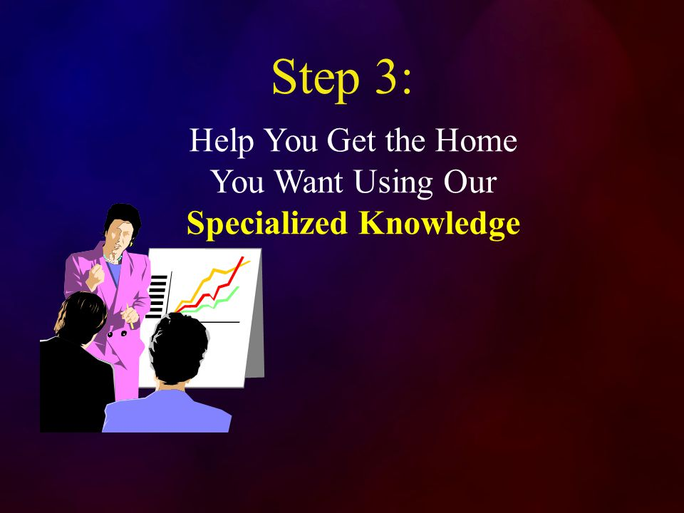 Step 3: Help You Get the Home You Want Using Our Specialized Knowledge