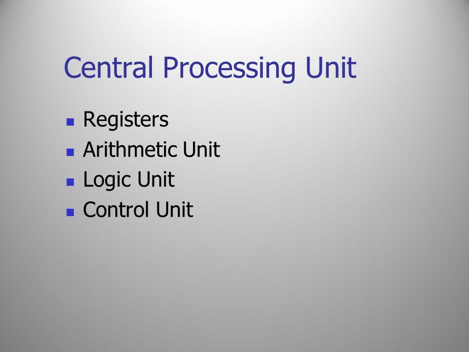 Central Processing Unit Registers Arithmetic Unit Logic Unit Control Unit