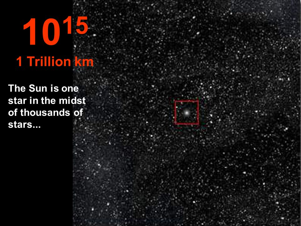 The Sun is one star in the midst of thousands of stars... 10 15 1 Trillion km