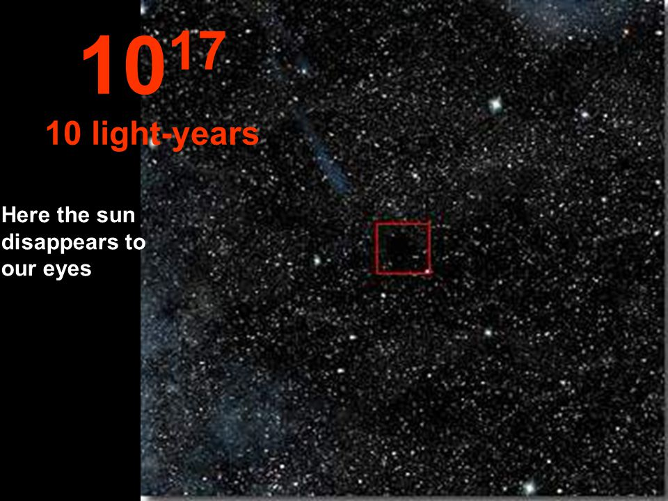 Here the sun disappears to our eyes 10 17 10 light-years