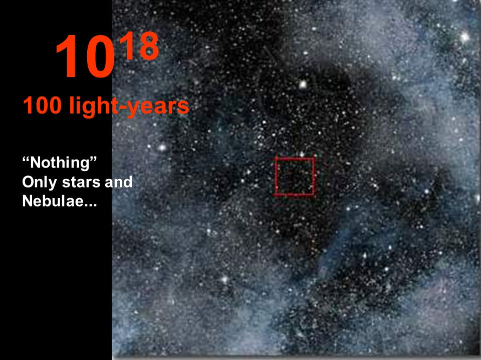 Nothing Only stars and Nebulae... 10 18 100 light-years