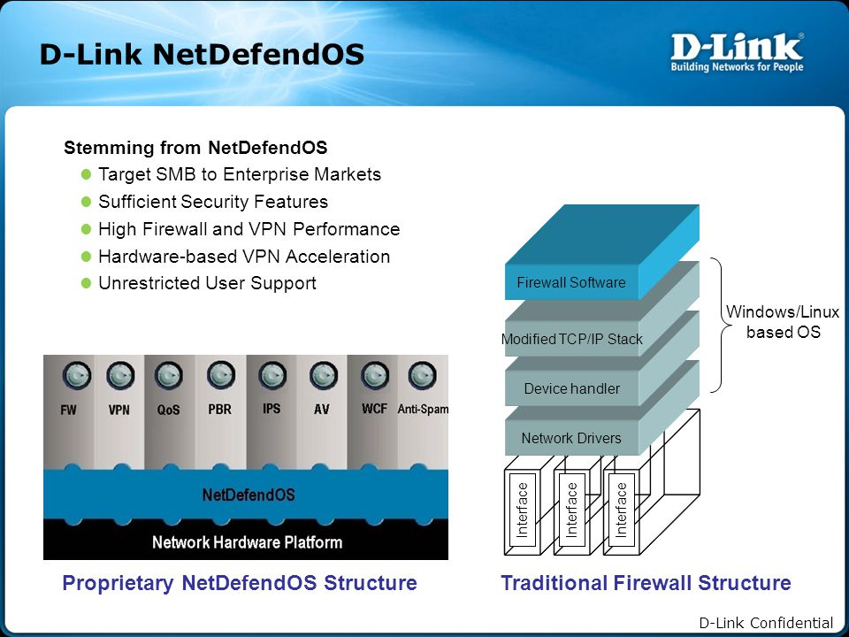 D-Link Confidential Stemming from NetDefendOS Target SMB to Enterprise Markets Sufficient Security Features High Firewall and VPN Performance Hardware-based VPN Acceleration Unrestricted User Support Interface Network Drivers Device handler Modified TCP/IP Stack Firewall Software Windows/Linux based OS Proprietary NetDefendOS StructureTraditional Firewall Structure D-Link NetDefendOS