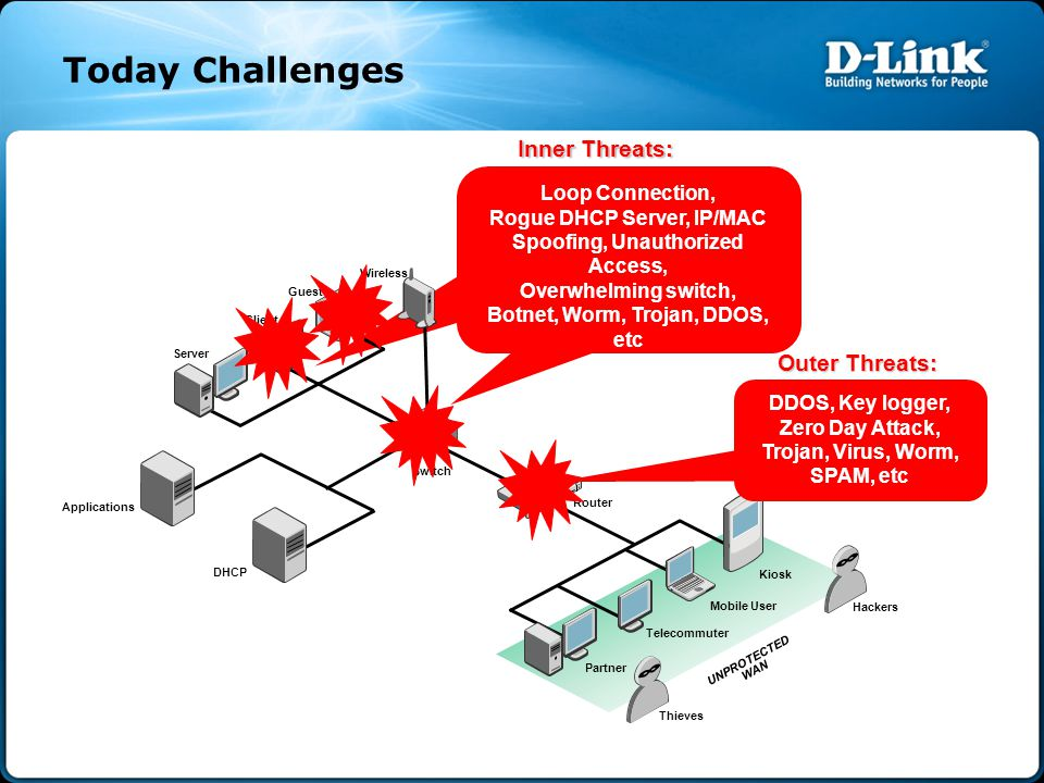 Enterprise Network Joint Security  Endpoint Security  Gateway Security D-Link presenting : E2ES (End-to-End Security) Solution
