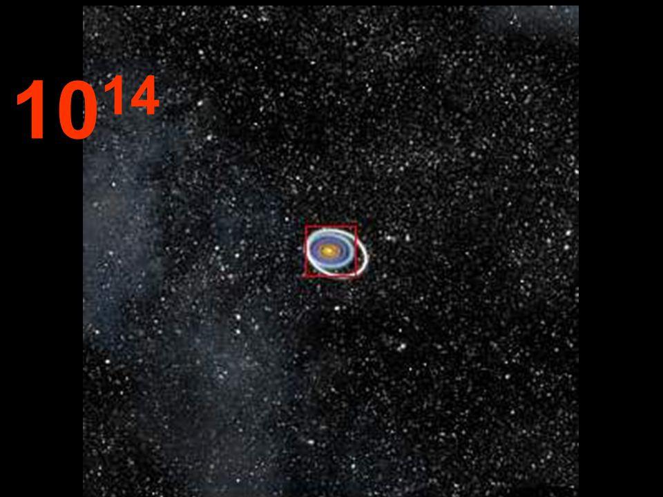 10 15 一兆 km
