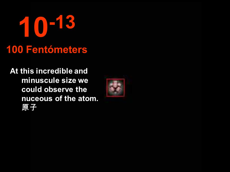 An inmense empty space between the nucleous and the electron orbits... 電子運行的軌道 10 -12 1 Picómeter