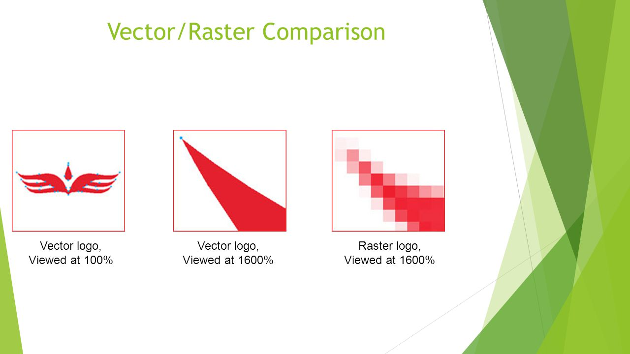 Vector/Raster Comparison Vector logo, Viewed at 100% Vector logo, Viewed at 1600% Raster logo, Viewed at 1600%