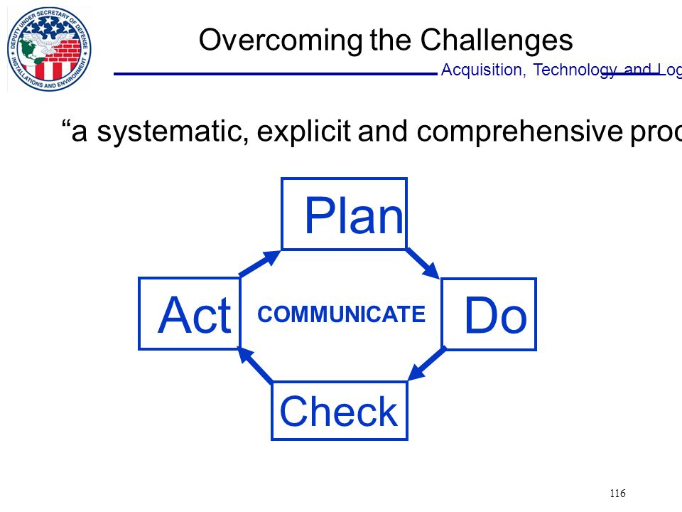 Acquisition, Technology and Logistics 116 Overcoming the Challenges Plan Do Act Check a systematic, explicit and comprehensive process COMMUNICATE