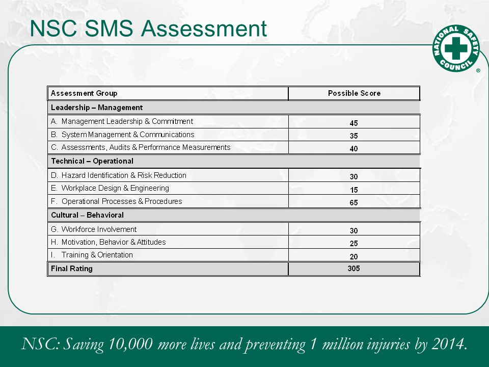 NSC: Saving 10,000 more lives and preventing 1 million injuries by 2014. NSC SMS Assessment