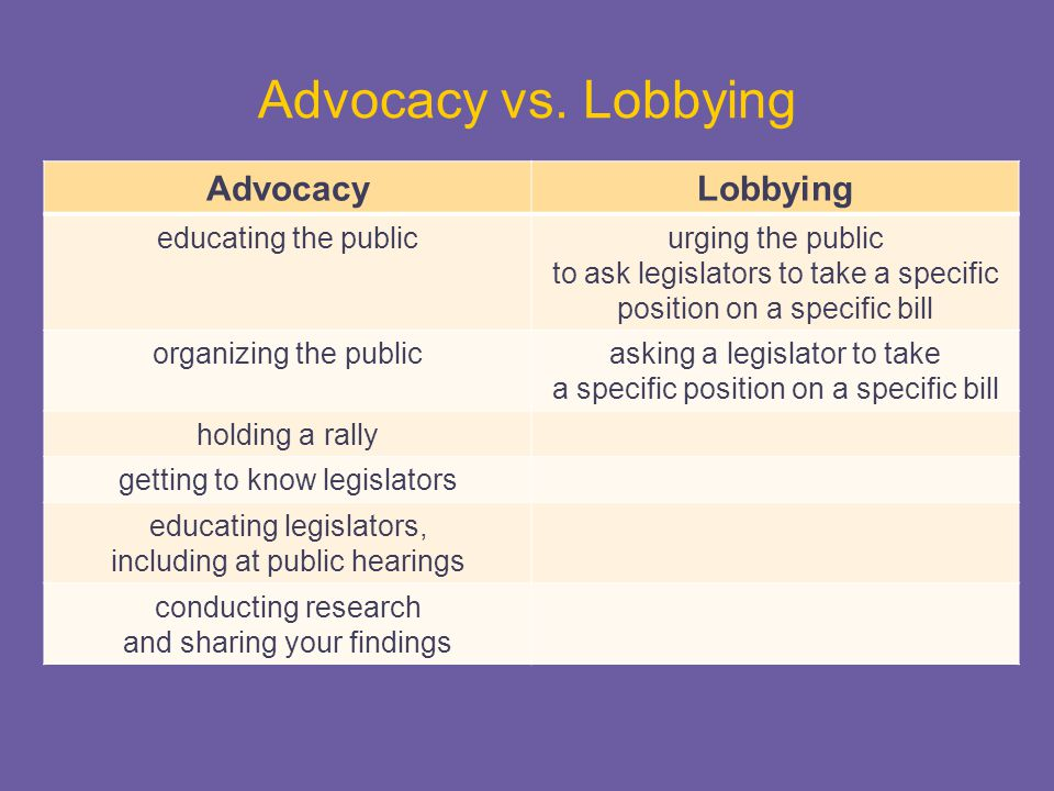 Advocacy vs. Lobbying AdvocacyLobbying educating the publicurging the public to ask legislators to take a specific position on a specific bill organiz