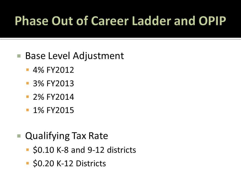  Base Level Adjustment  4% FY2012  3% FY2013  2% FY2014  1% FY2015  Qualifying Tax Rate  $0.10 K-8 and 9-12 districts  $0.20 K-12 Districts