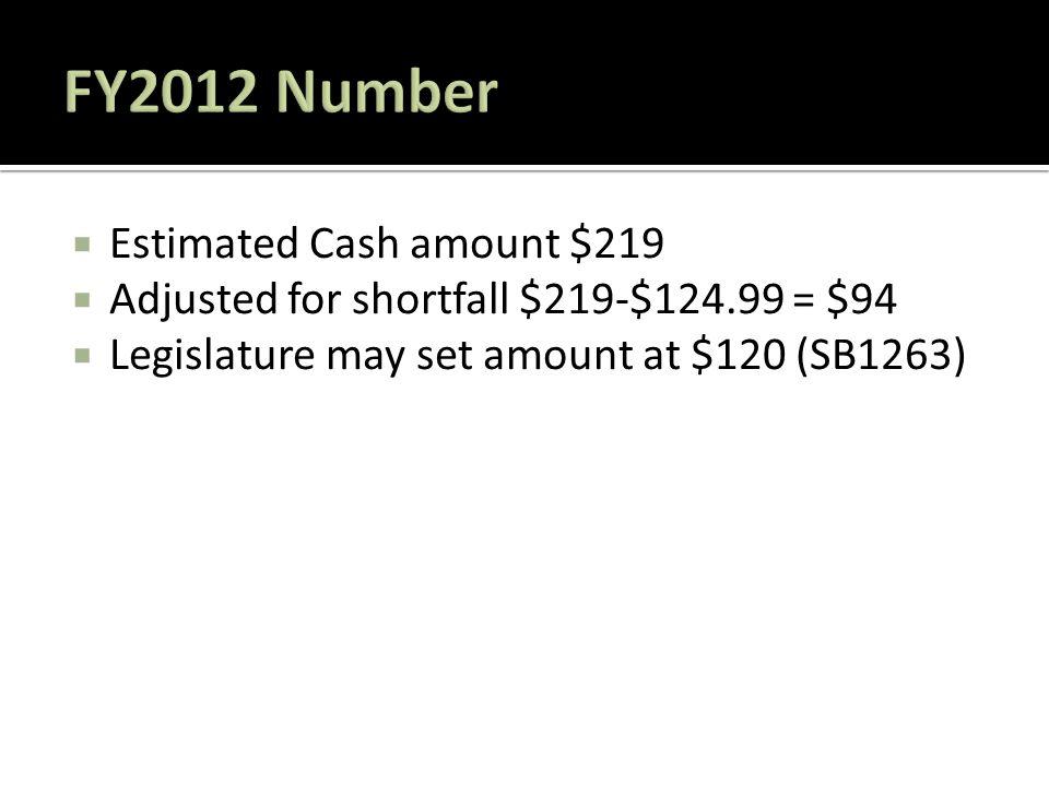  Estimated Cash amount $219  Adjusted for shortfall $219-$124.99 = $94  Legislature may set amount at $120 (SB1263)