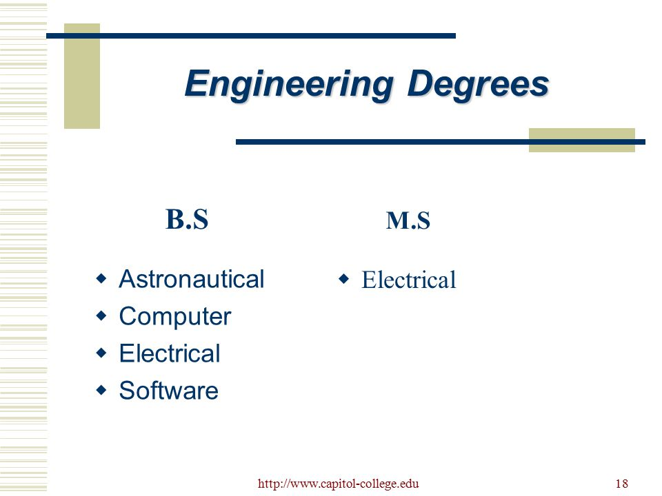 http://www.capitol-college.edu18 Engineering Degrees  Astronautical  Computer  Electrical  Software  Electrical B.S M.S