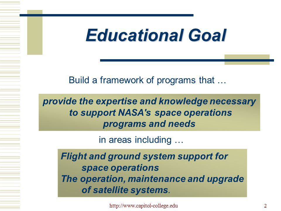 http://www.capitol-college.edu2 Educational Goal Build a framework of programs that … provide the expertise and knowledge necessary to support NASA s space operations programs and needs in areas including … Flight and ground system support for space operations The operation, maintenance and upgrade of satellite systems.